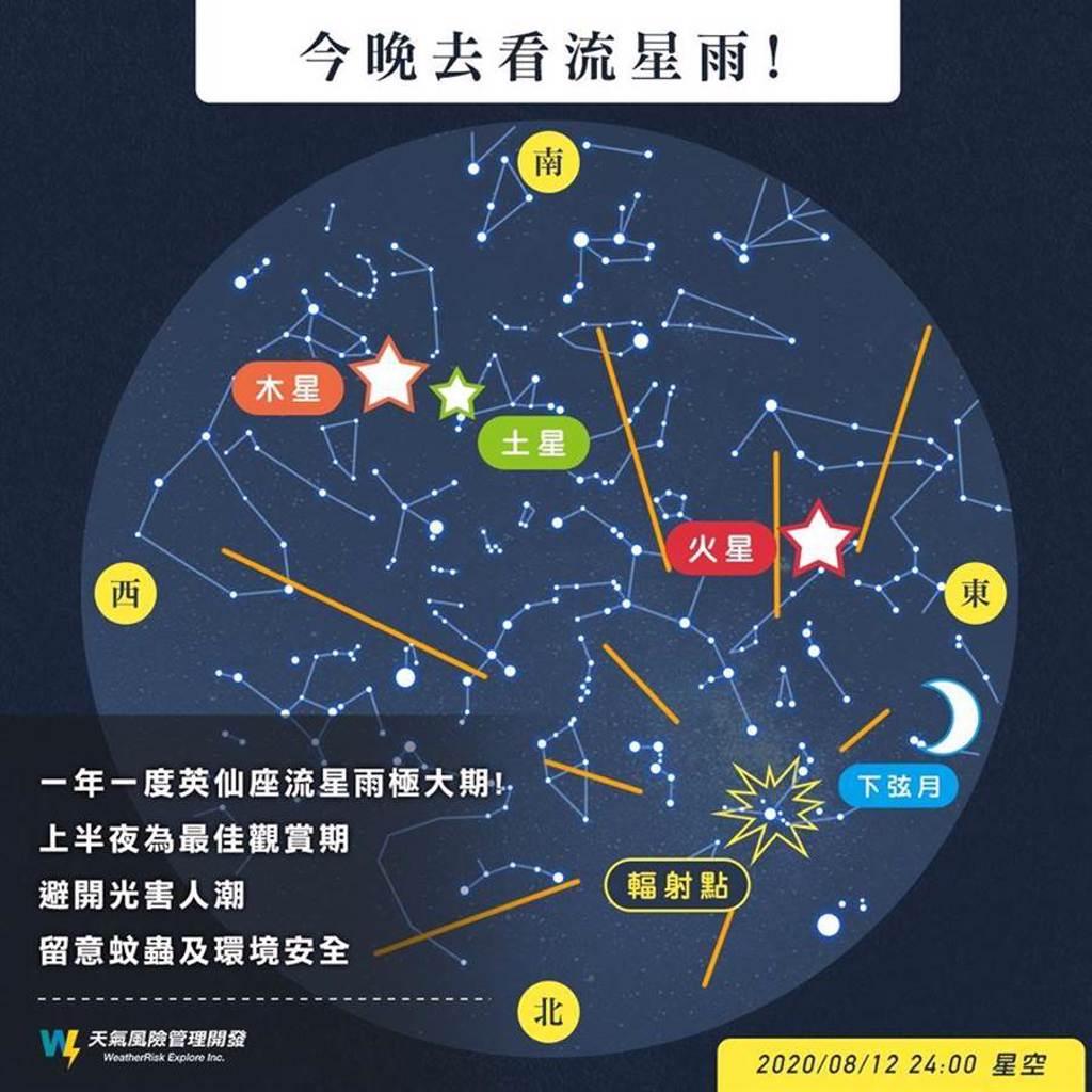 天氣風險表示,觀賞流星雨謹記三大原則:「避開光害」、「遠離人群」、「注意安全」。(摘自天氣風險)