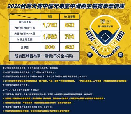 中職》臺灣大賽周末開打 中信兄弟27日開放購票