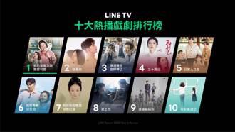 LINE TV公布2020年十大熱播排行榜 台劇小人物立大功