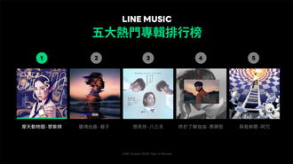 LINE MUSIC公布年度榜單 《想見你想見你想見你》奪三冠成最大贏家