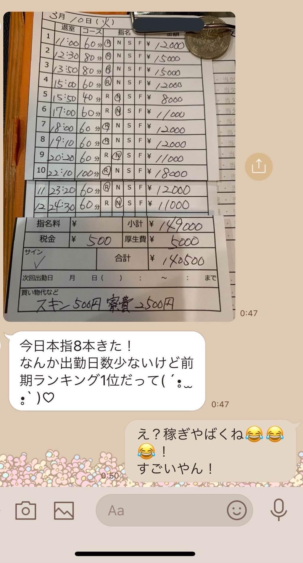 日本風俗孃長達13時半的馬拉松性愛,期間總共接客12次。(圖/翻攝自2ch)