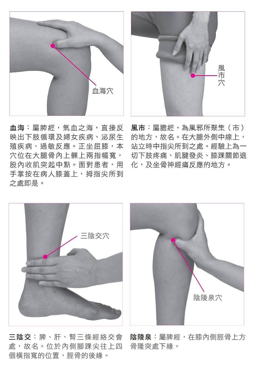 【測試3】八個痠痛點或緊繃點觸壓。(圖/新自然主義提供)