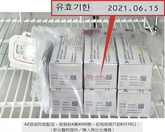 專家懷疑原來不是給台灣 是他國庫存貨!AZ疫苗效期剩不到3個月 打完要很拚
