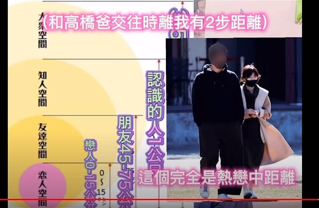 福原愛與橫濱大谷翔平約會照完全是熱戀中的戀人距離。(取自Mom Gaku YouTube)