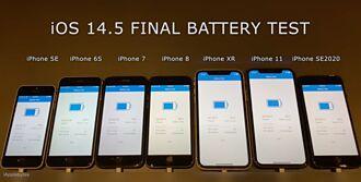 大可放心 YouTuber實測iOS 14.5升級後電力略有提升