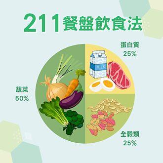 輕鬆減重 營養師推薦211餐盤飲食法