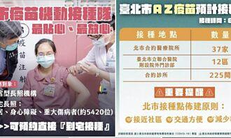 黃珊珊》北市預估疫苗施打23.2萬人