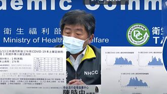 彰化今增4確診 列中高風險區疫苗分配將再多5%